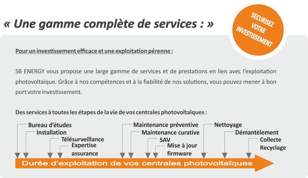 Services SB ENERGY